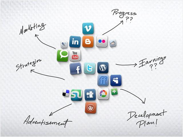 wat heb je nodig voor een social media strategie