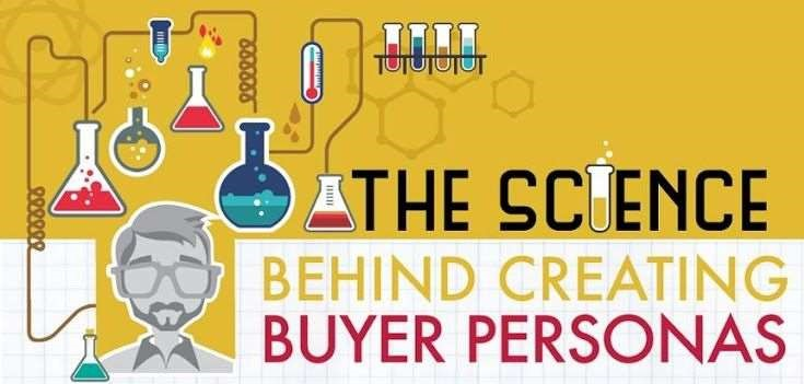 Best of the web: wetenschap achter buyer persona's en wat doet de Facebook button?