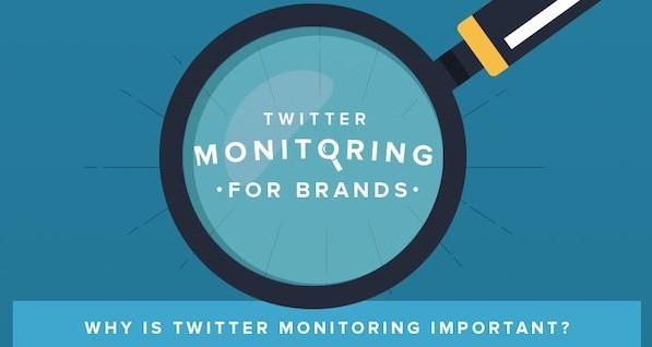 Waarom moet je als merk in godsnaam Twitter monitoren?